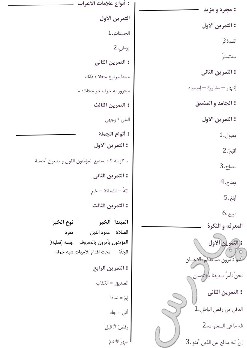 جواب تمرین ها ی درس اول عربی سوم انسانی