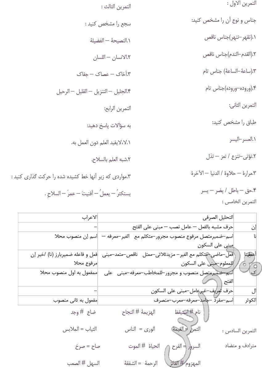 جواب تمرینات درس 16 عربی سوم انسانی