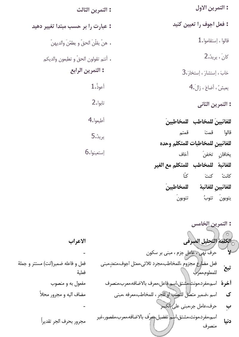 حل تمرینات درس 4 عربی سوم انسانی