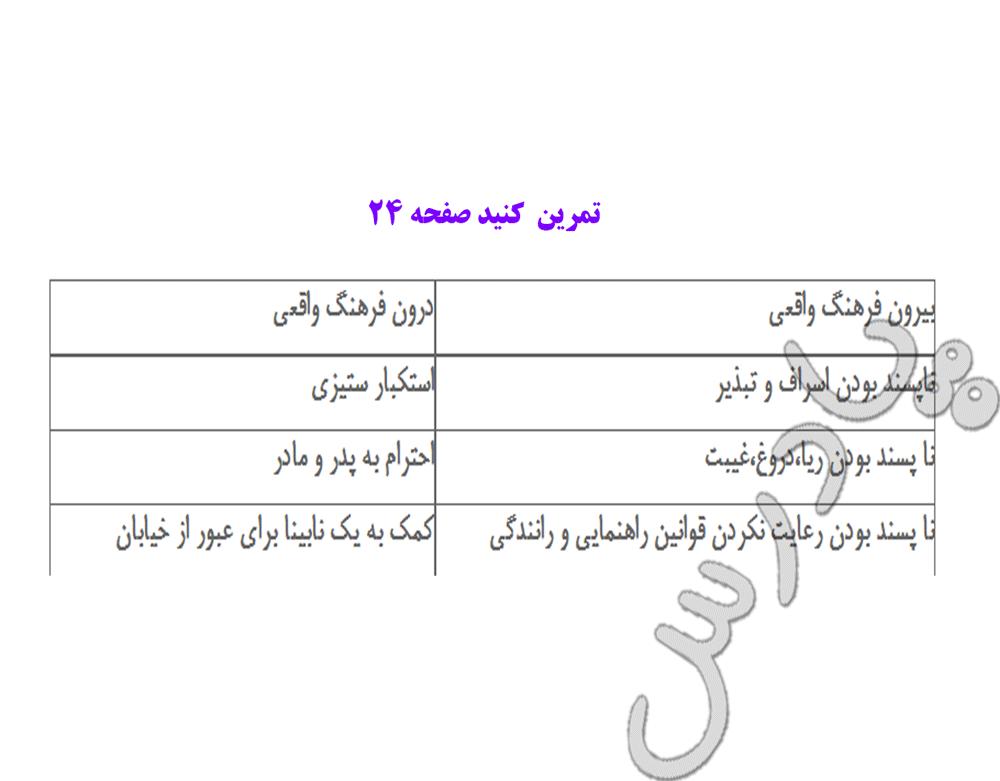 پاسخ تمرین کنید صفحه 24 درس 4 جامعه شناسی سوم