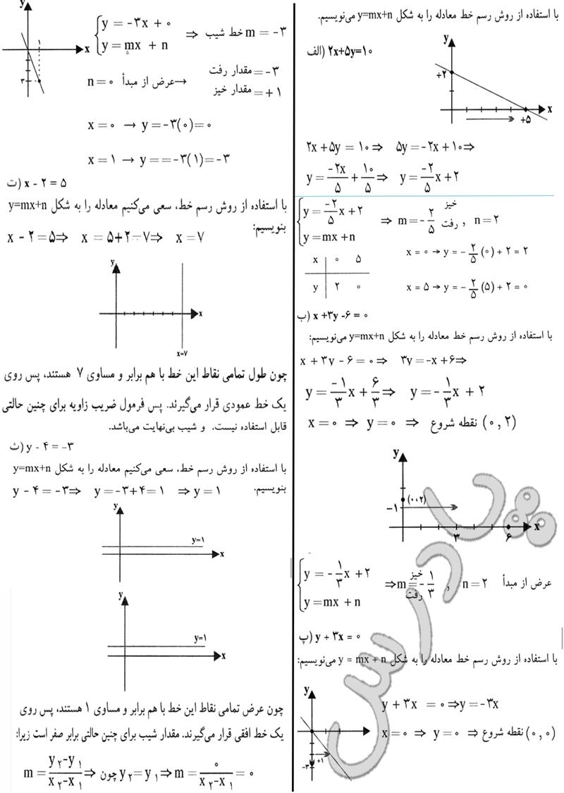 حل مسئله 1 صفحه 35 ریاضی سوم انسانی