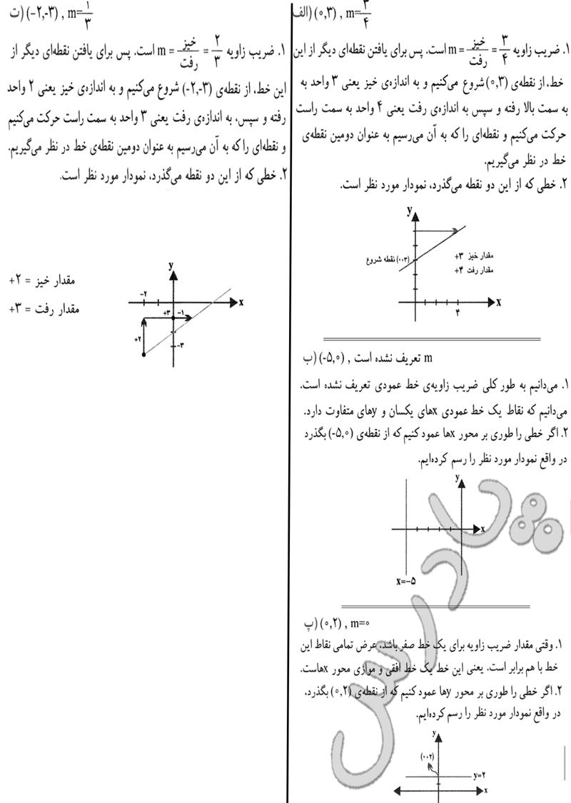 حل مسئله 2 صفحه 35 ریاضی سوم انسانی