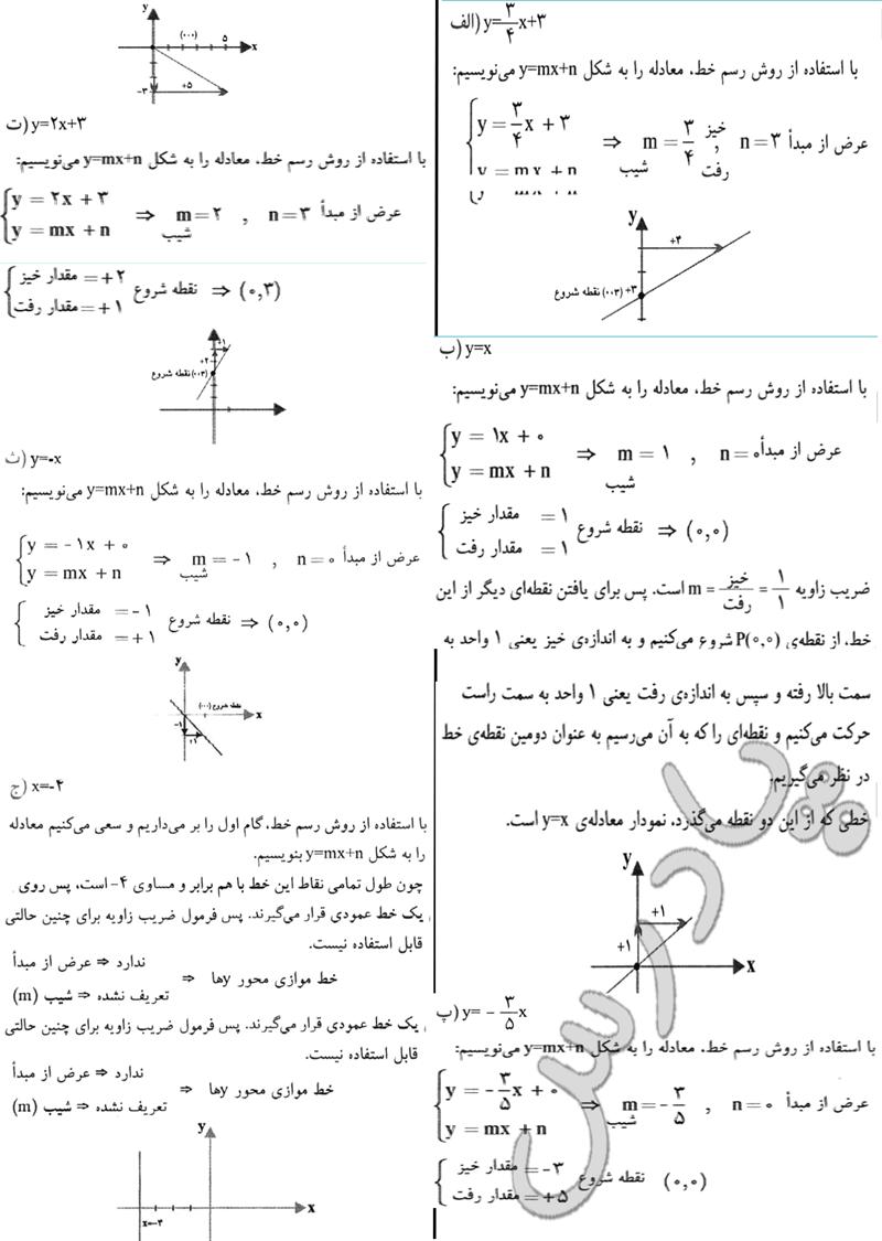 حل مسئله 3 صفحه 35 ریاضی سوم انسانی