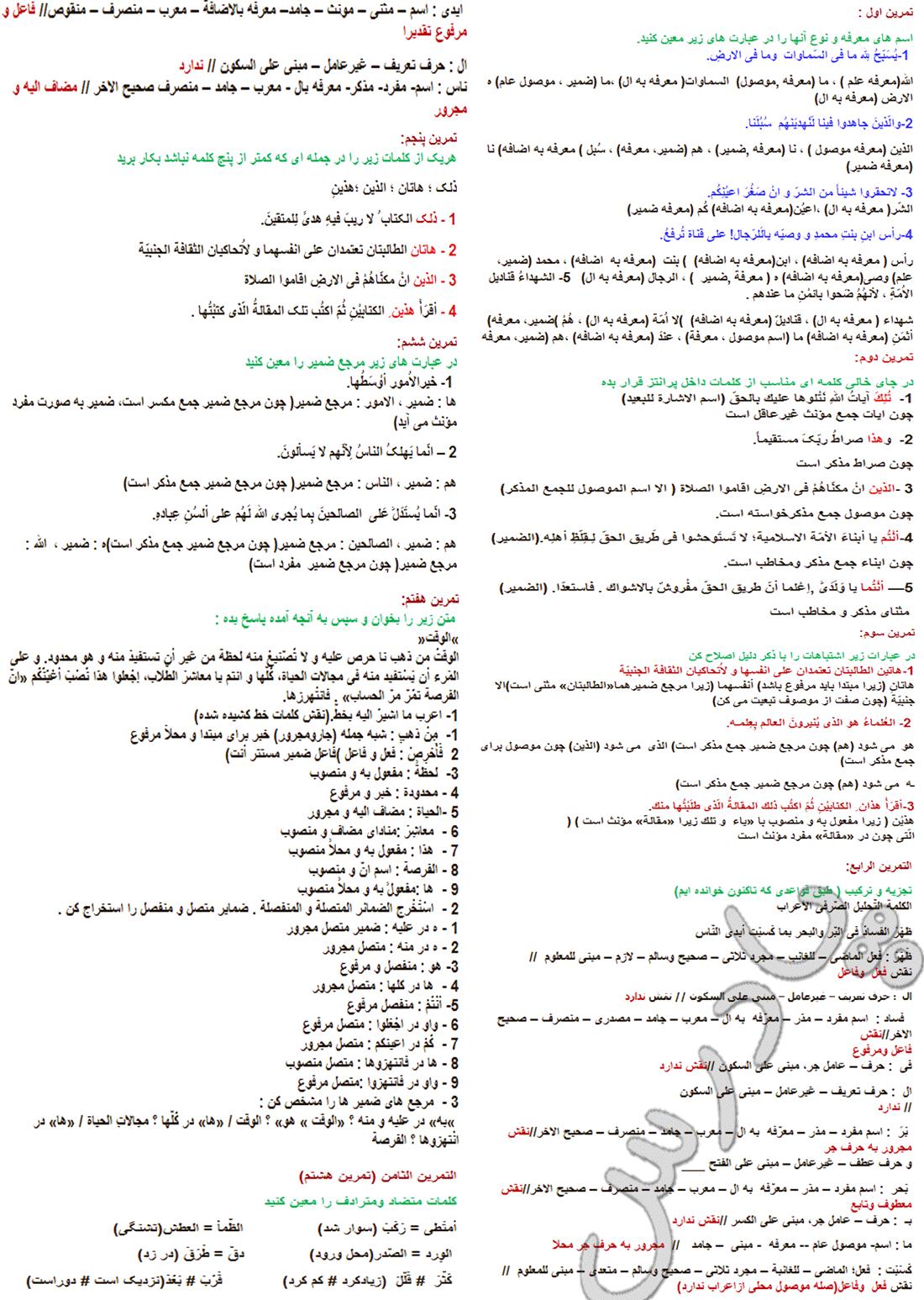 حل تمرینات درس 3 عربی پیش دانشگاهی انسانی