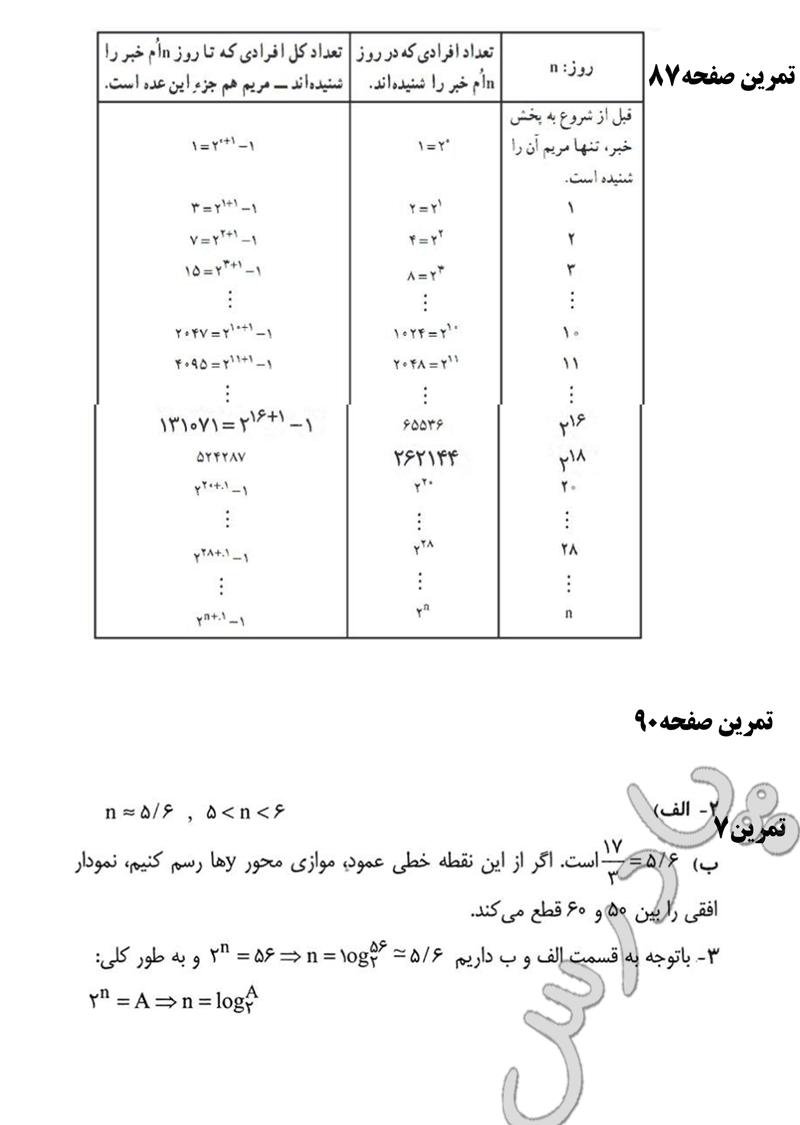 حل تمرین 1 و 2 فصل 4 ریاضی پایه پیش انسانی