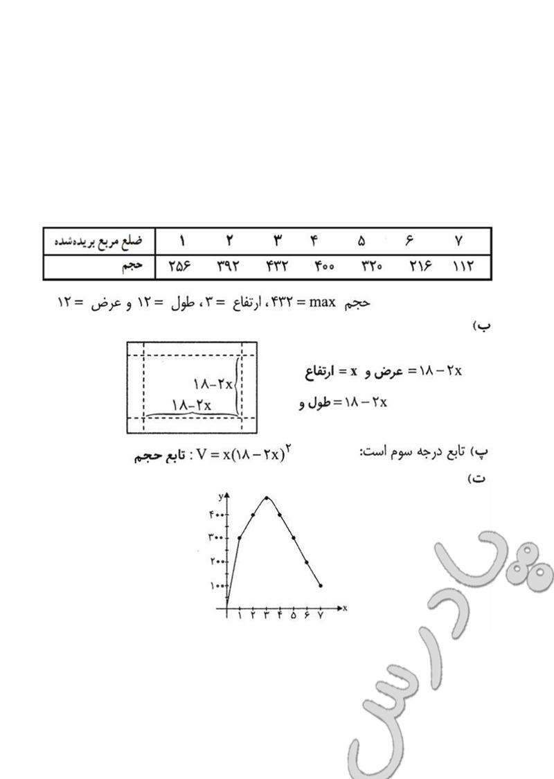 ادامه حل مسائل صفحه 112 ریاضی پایه چهارم انسانی