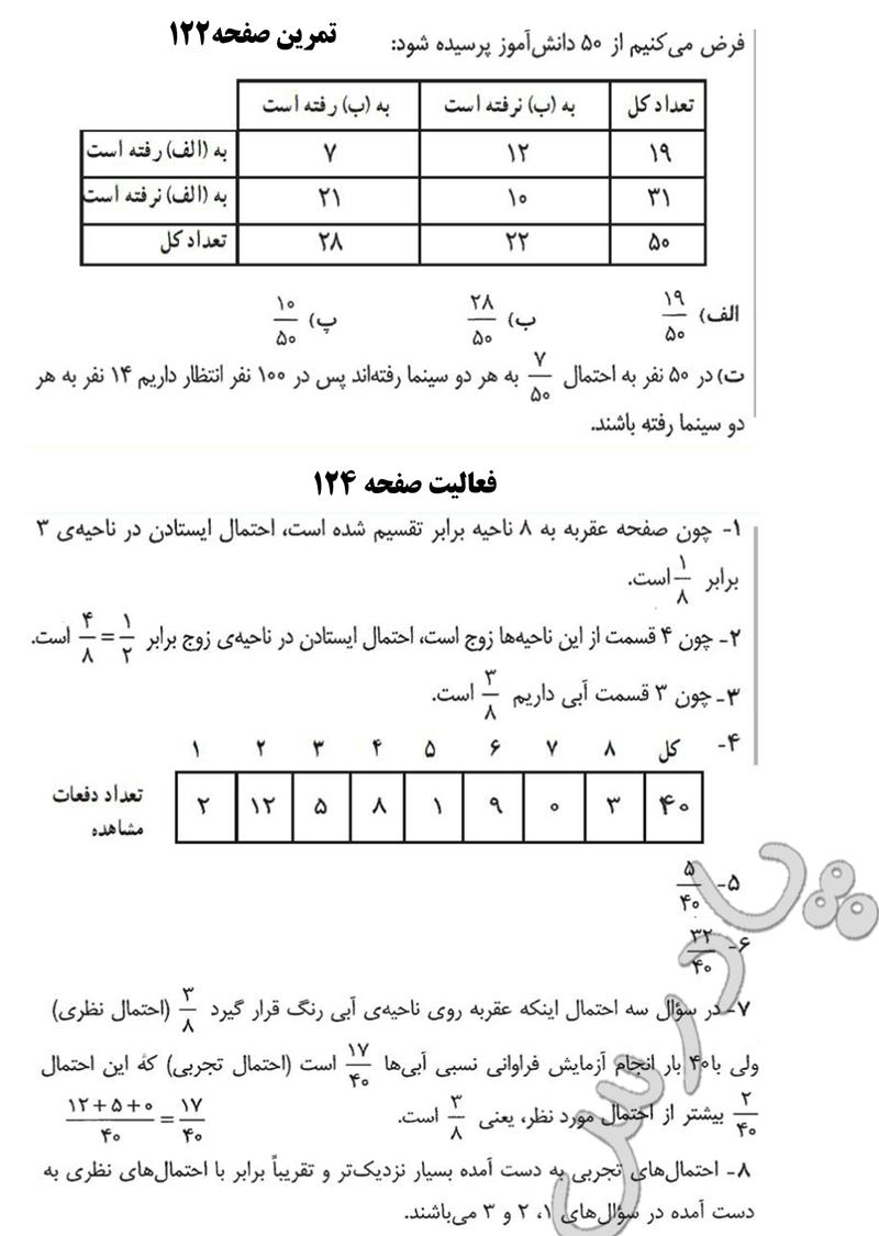 حل تمرین و فعالیت 122و124 ریاضی پایه چهارم انسانی