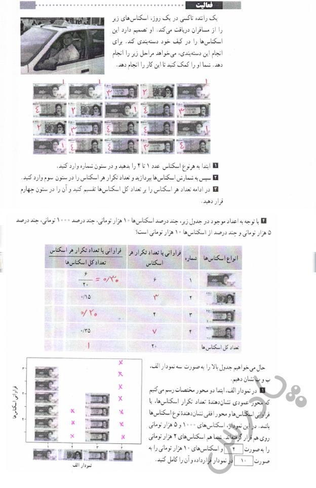 پاسخ فعالیت صفحه 74 فصل3 آمار یازدهم