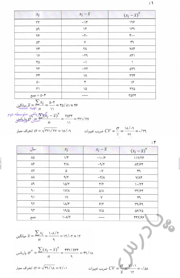 حل تمرین صفحه 99 آمار و احتمال یازدهم