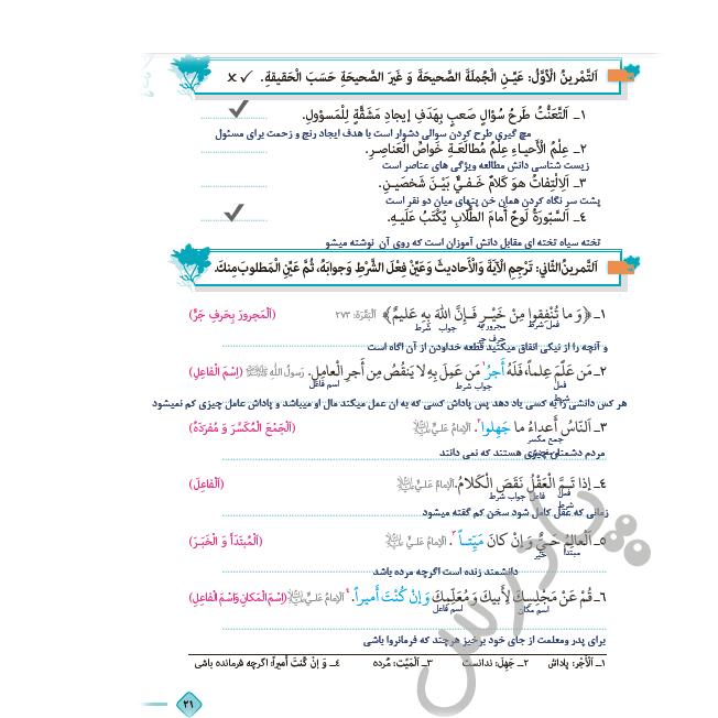 حل تمرین درس 2 عربی یازدهم