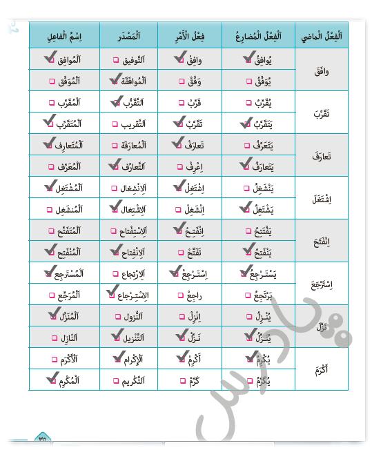 حل تمرین 5 درس 3 عربی یازدهم