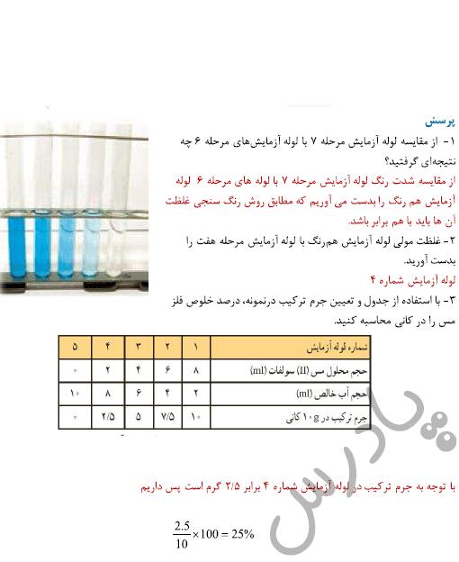 حل پرسش و فعالیت تکمیلی آزمایش 12 آزمایشگاه علوم یازدهم