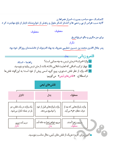 پاسخ قلمرو زبانی درس 3 فارسی یازدهم