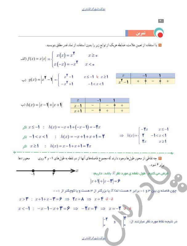 حل تمرین 1و2 صفحه31 حسابان یازدهم