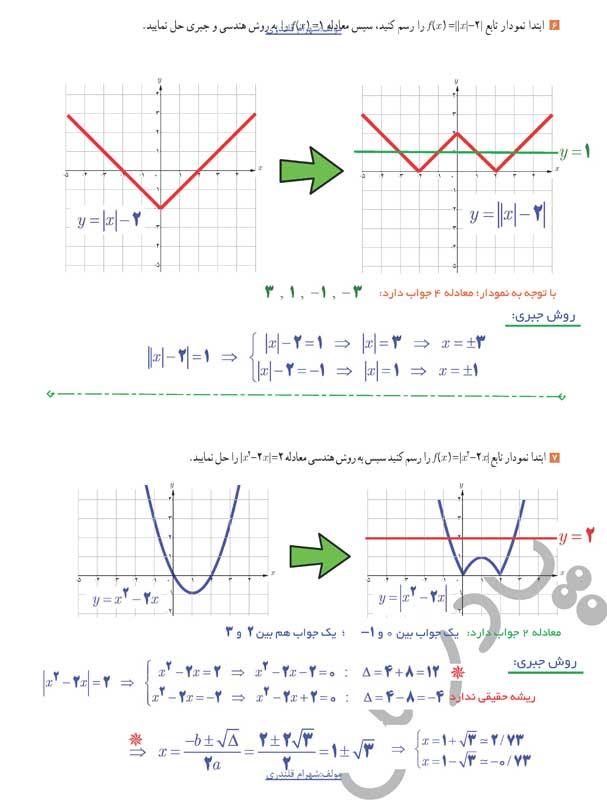 حل تمرین6و7 صفحه31  حسابان یازدهم