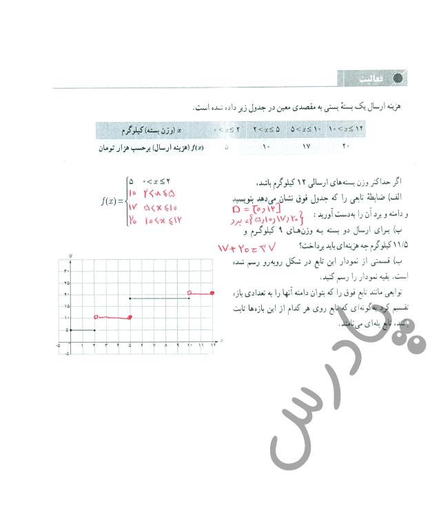 پاسخ فعالیت صفحه 49 حسابان یازدهم
