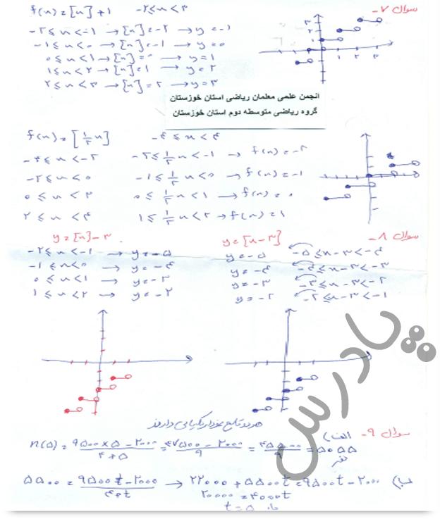 ادامه حل تمرین صفحه 52 حسابان یازدهم
