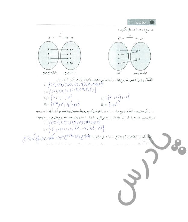 پاسخ فعالیت صفحه 54 حسابان یازدهم