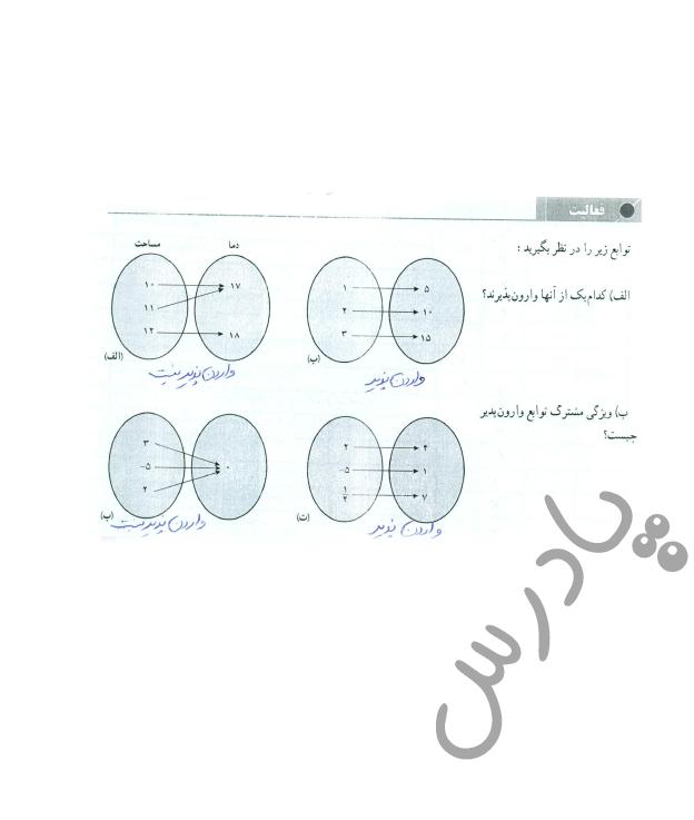 پاسخ فعالیت صفحه 55 حسابان یازدهم