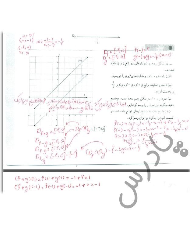 پاسخ فعالیت صفحه 65 حسابان یازدهم