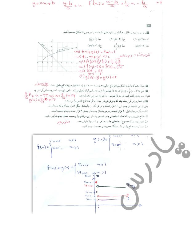 ادامه حل تمرین صفحه 69 حسابان یازدهم