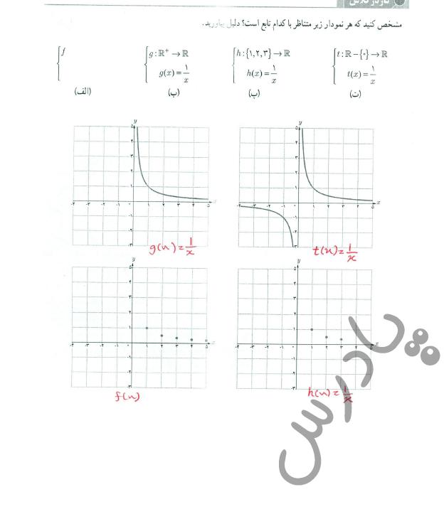 جواب کاردرکلااس صفحه 45 فصل 2 هندسه یازدهم