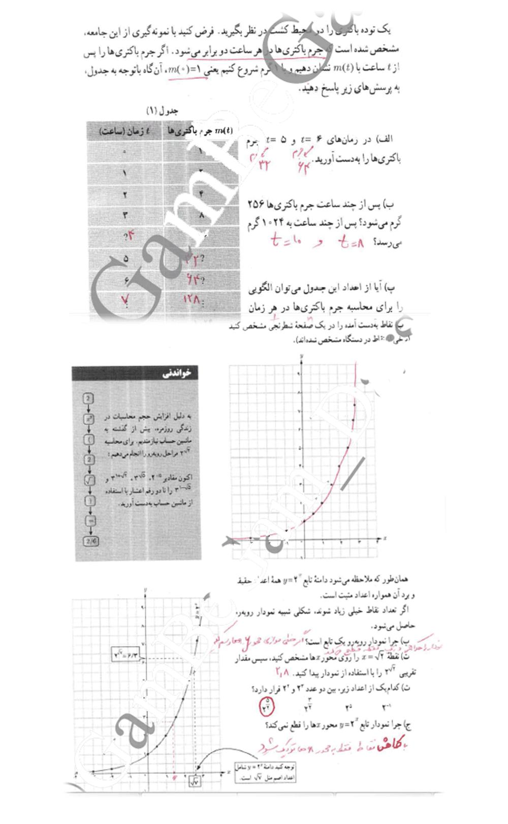 ادامه حل تمرین صفحه 90 حسابان یازدهم
