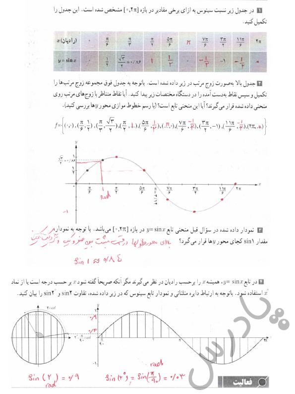 پاسخ فعالیت صفحه 105 حسابان یازدهم