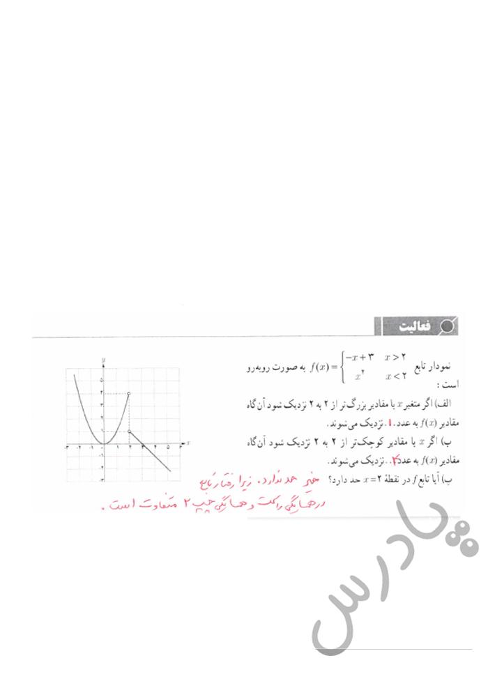 پاسخ فعالیت صفحه 124 حسابان یازدهم