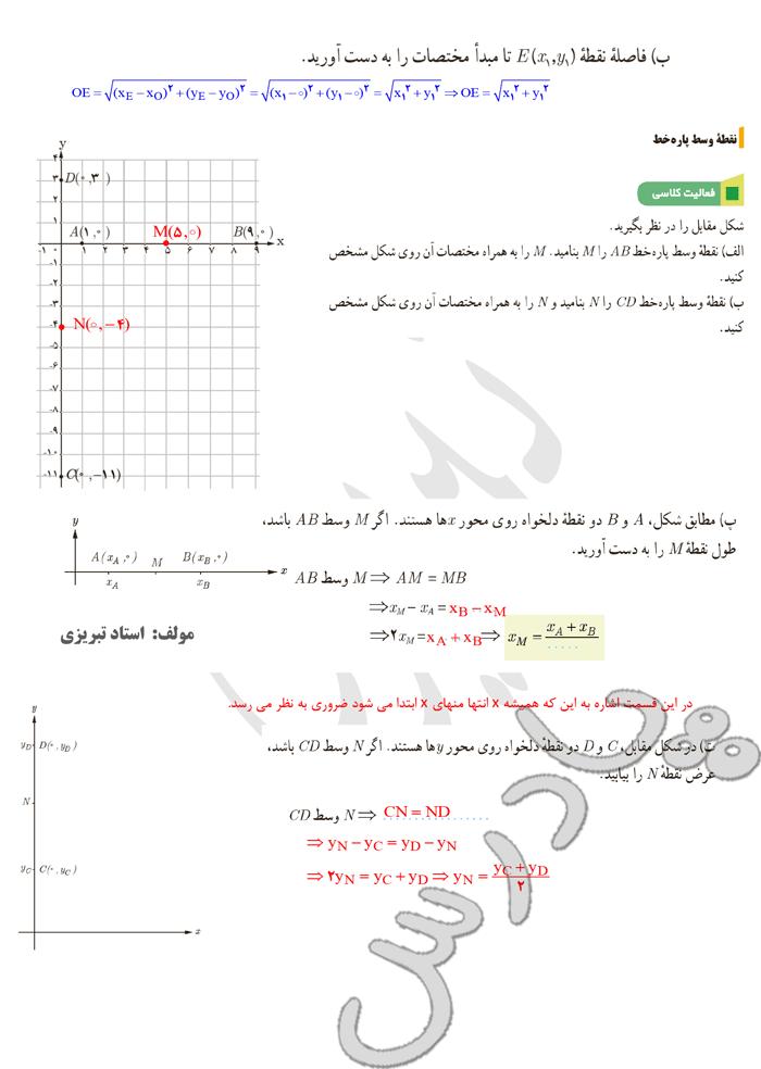 پاسخ فعالیت کلاسی صفحه 6 و7 ریاضی یازدهم