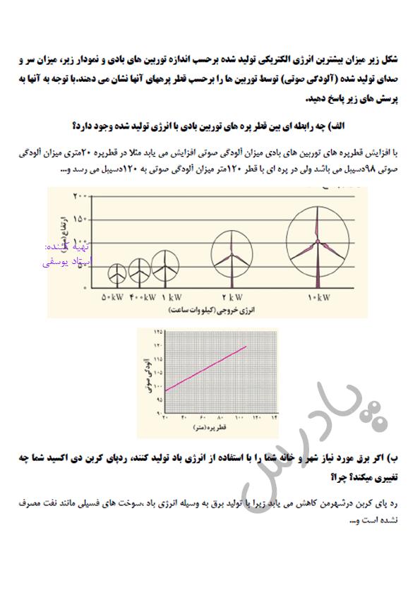 حل فعالیت 10 درس4 انسان ومحیط زیست