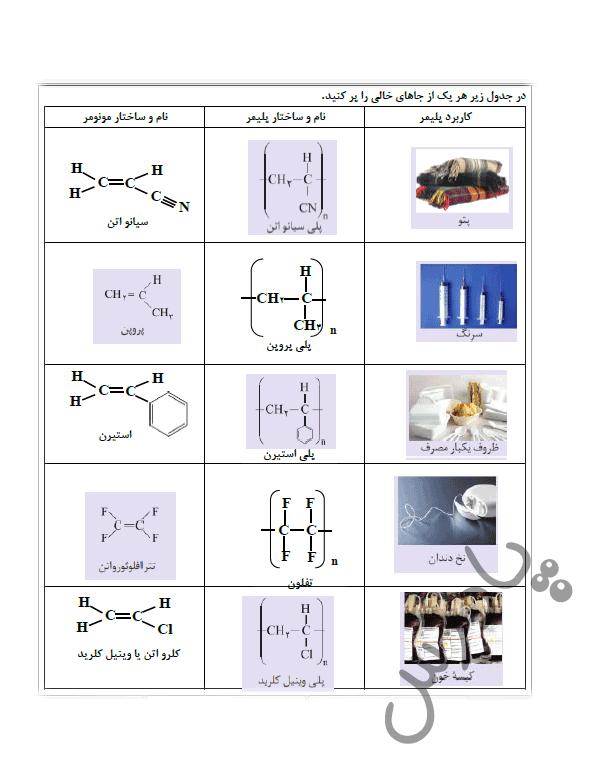 حل خودرابیازمایید صفحه 103 شیمی یازدهم