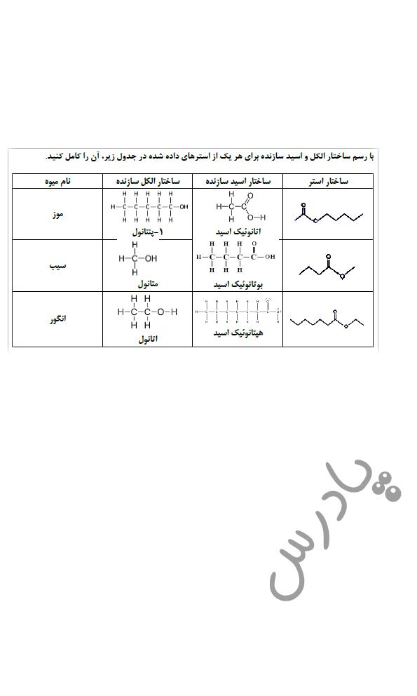 جواب خودرابیازمایید صفحه 113 شیمی یازدهم