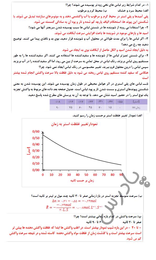 جواب خودرابیازمایید صفحه 117 شیمی یازدهم