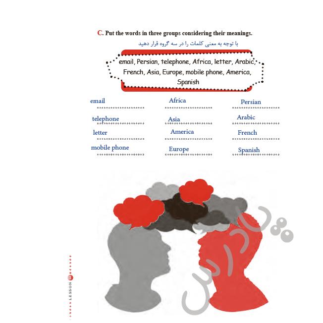 حل تمرین صفحه 14 کتاب کار زبان یازدهم