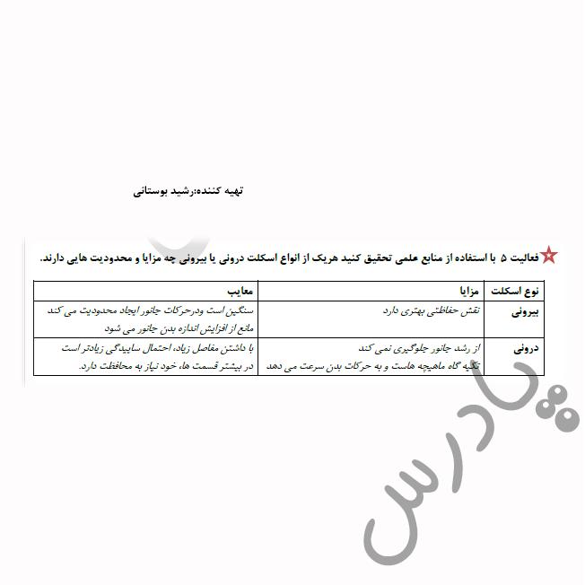 پاسخ فعالیت 5 فصل3 زیست یازدهم