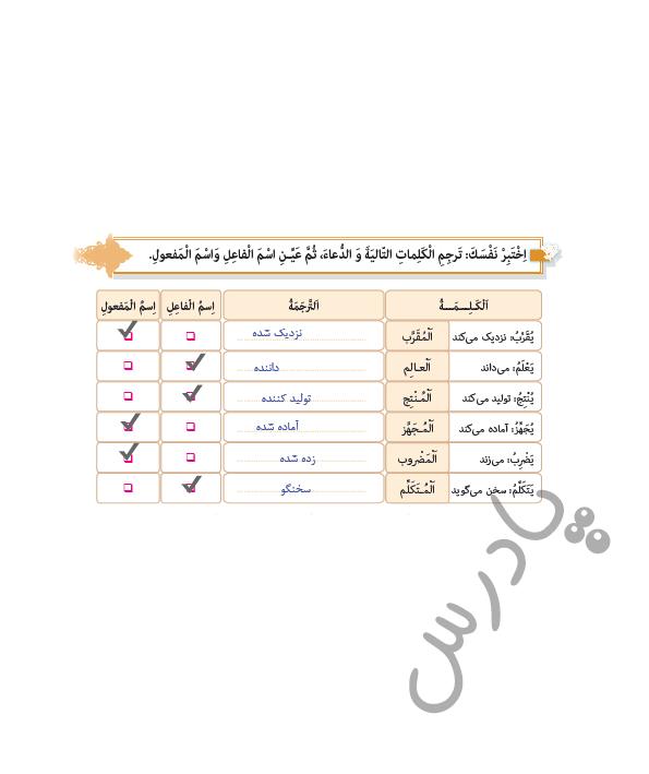 حل اختبر نفسک درس 2 عربی یازدهم انسانی