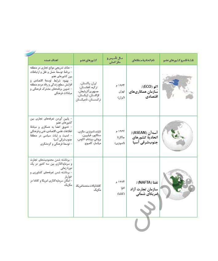 پاسخ جدول صفحه 109 درس8 جغرافیا یازدهم