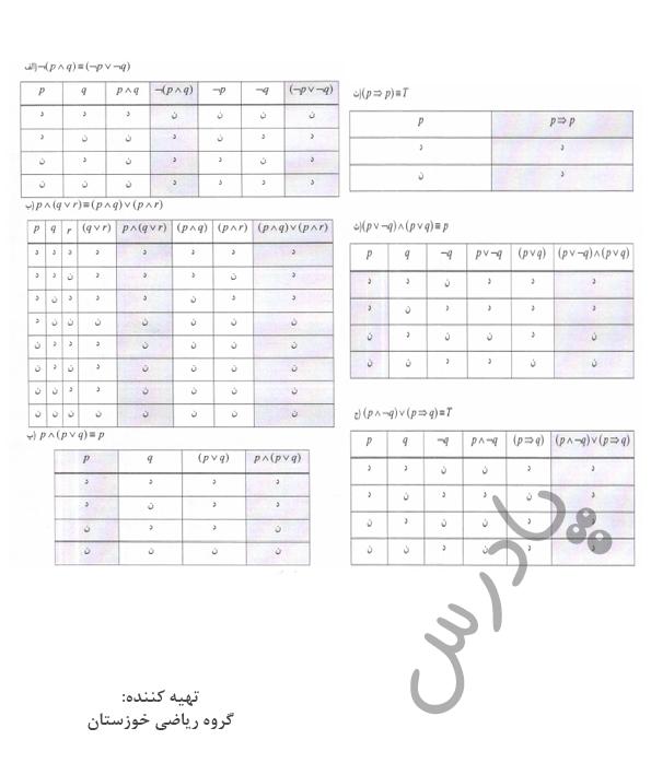 ادامه حل تمرین صفحه 10 ریاضی یازدهم انسانی