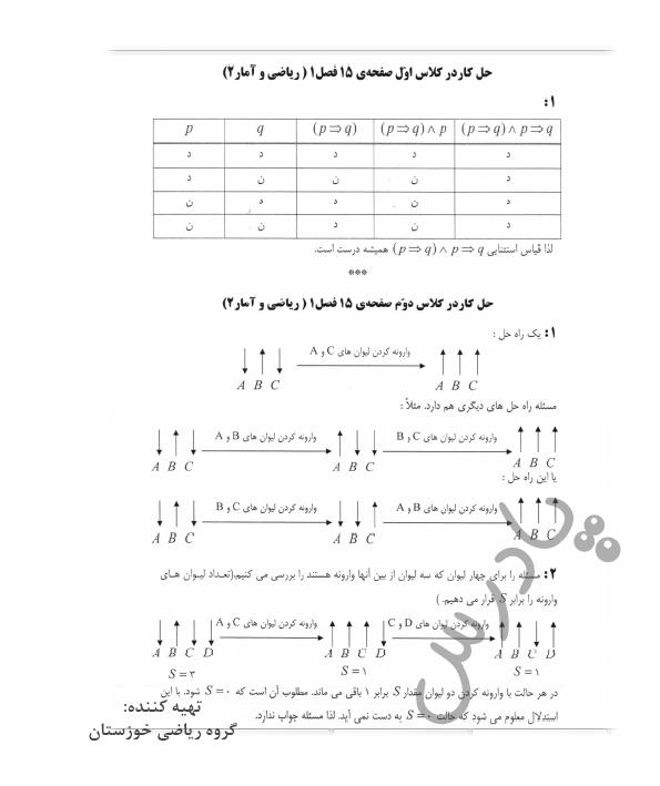 جواب کاردرکلاس های صفحه 15 ریاضی یازدهم انسانی