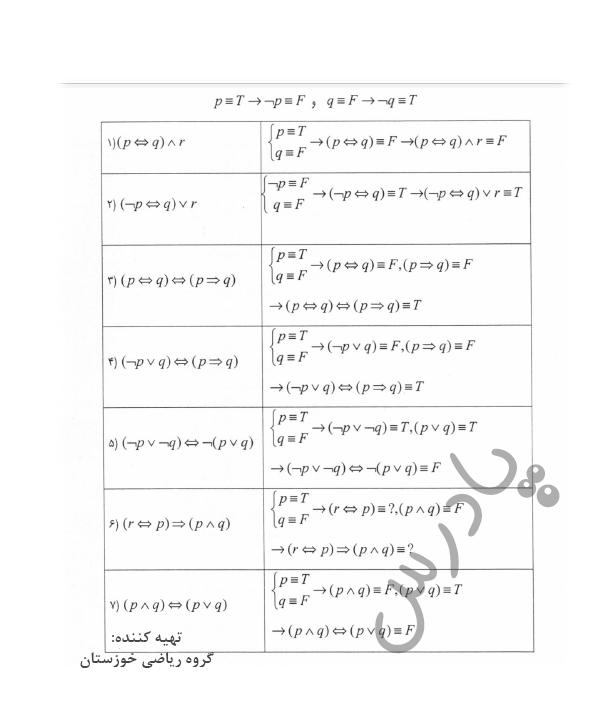 جواب کاردرکلاس صفحه 9 ریاضی یازدهم انسانی