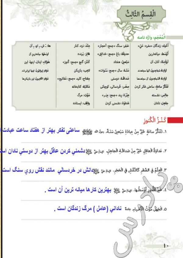 ترجمه کَنْزُ الْکُنوزِ درس 1 عربی هفتم