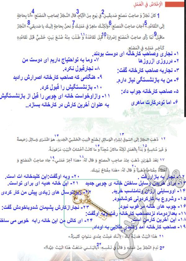 معنی درس 11 عربی هفتم