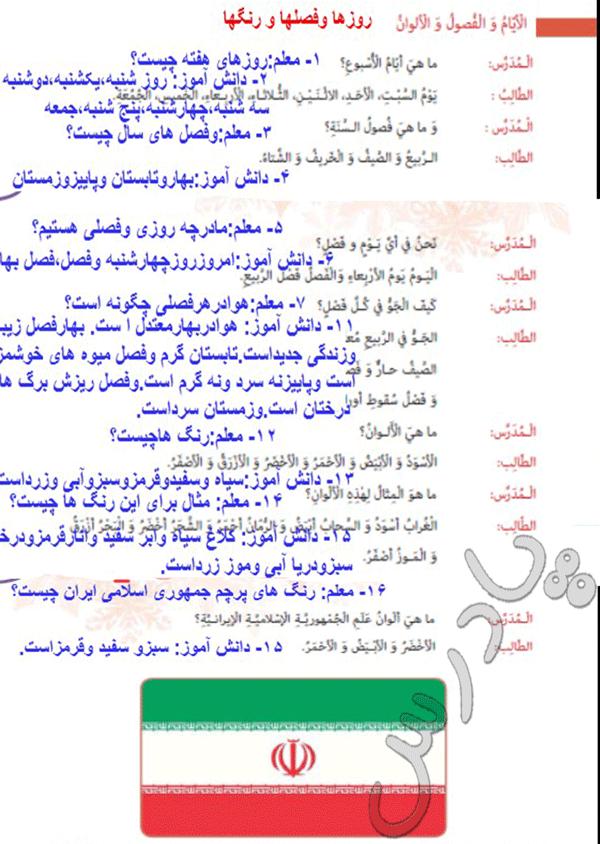 ترجمه درس 12 عربی هفتم