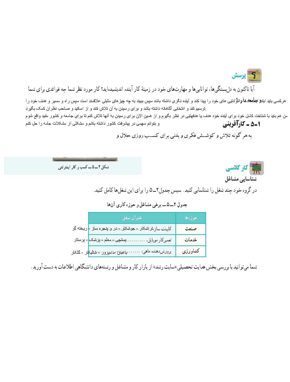 جواب پرسش صفحه44 و کاردرکلاس صفحه 46 کاروفناوری هفتم