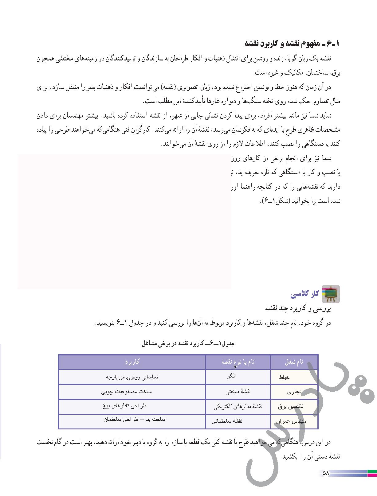 جواب کاردرکلاس صفحه 58 کاروفناوری هفتم
