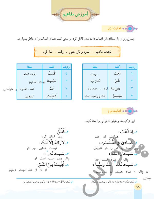 پاسخ فعالیت درس11 قرآن هفتم - جلسه اول