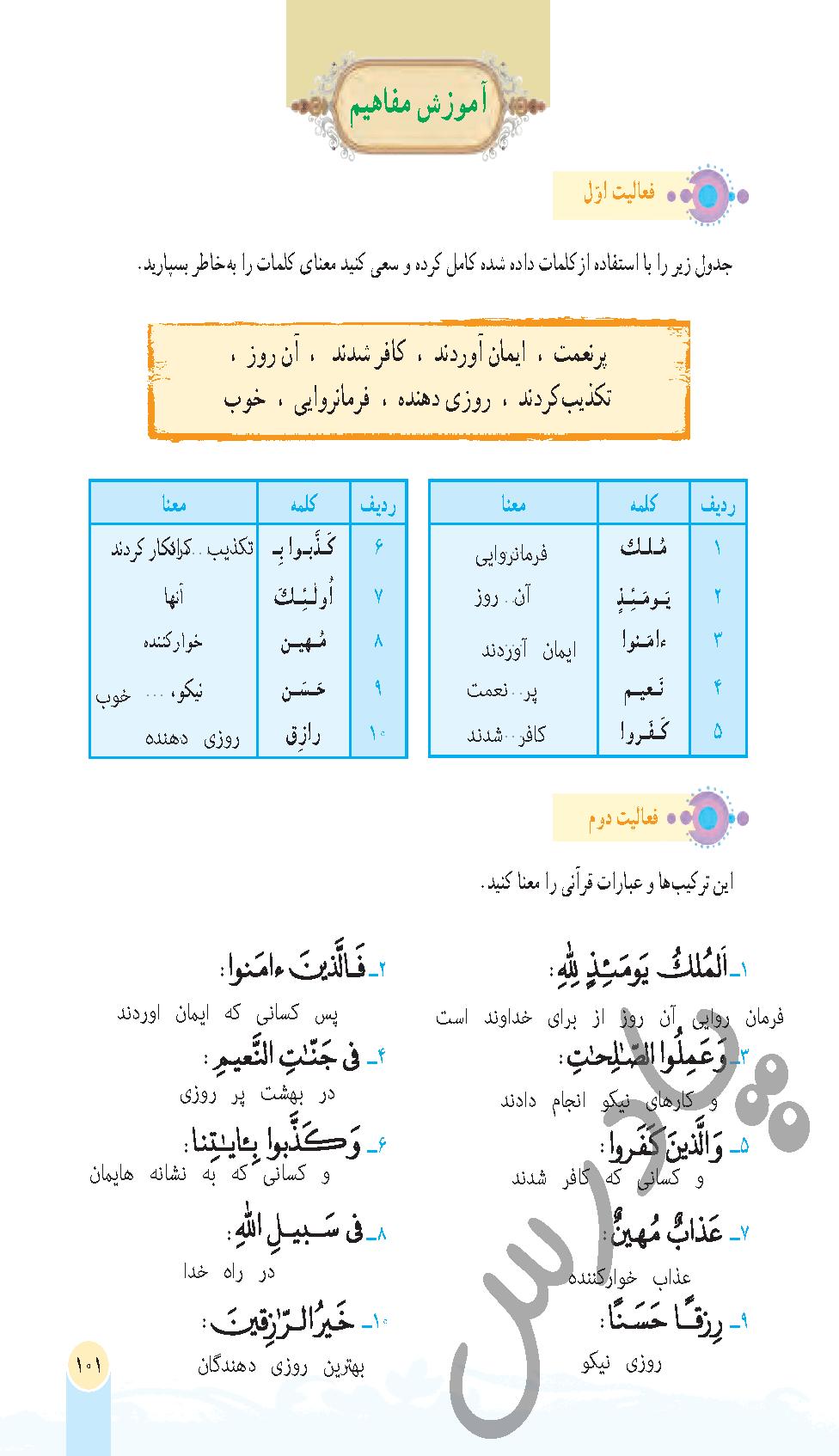 پاسخ فعالیت درس11 قرآن هفتم - جلسه دوم