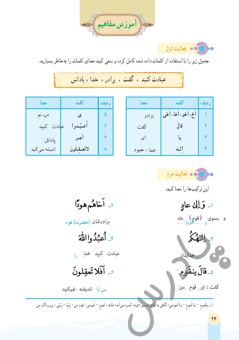 پاسخ فعالیت  درس 2 قرآن هفتم - جلسه دوم