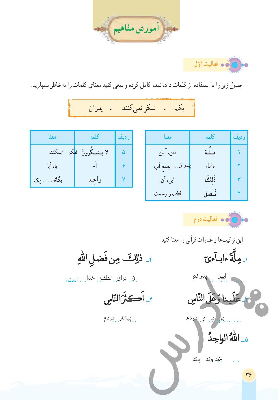 پاسخ فعالیت درس 3 قرآن هفتم - جلسه دوم